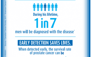Men's Health and Prostate Cancer – Experts on Call